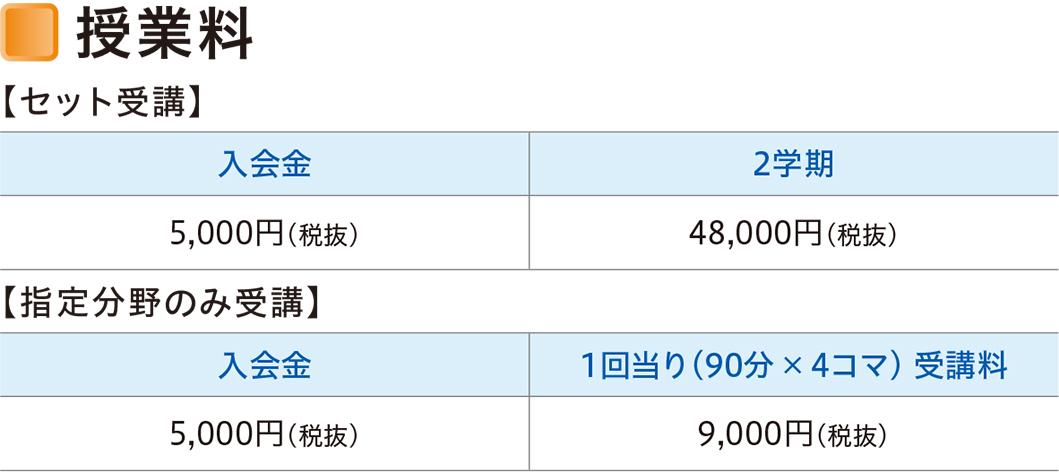 新宿校授業料
