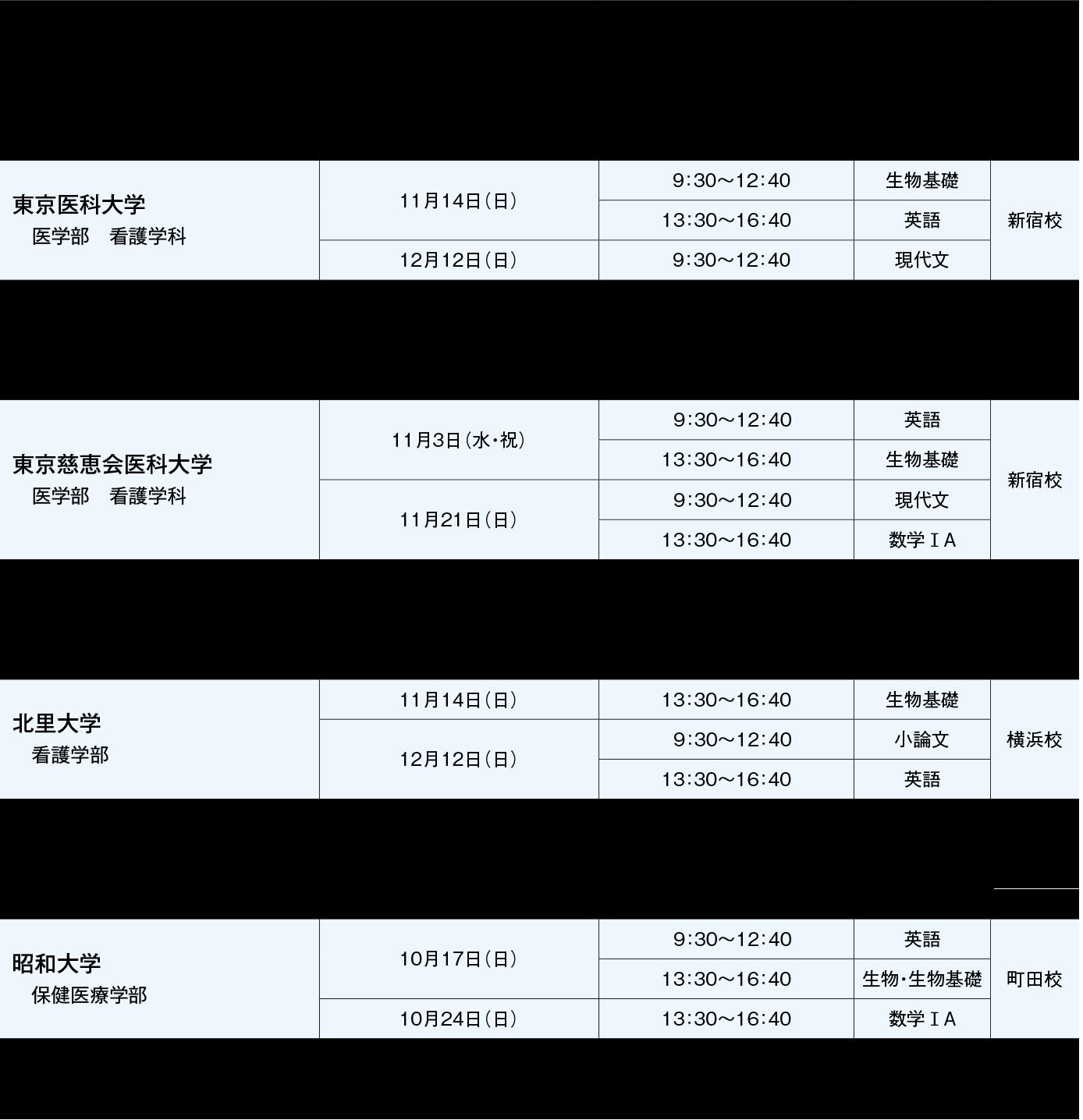 新セミ 志望校別特訓 一般入試私立大学スケジュール
