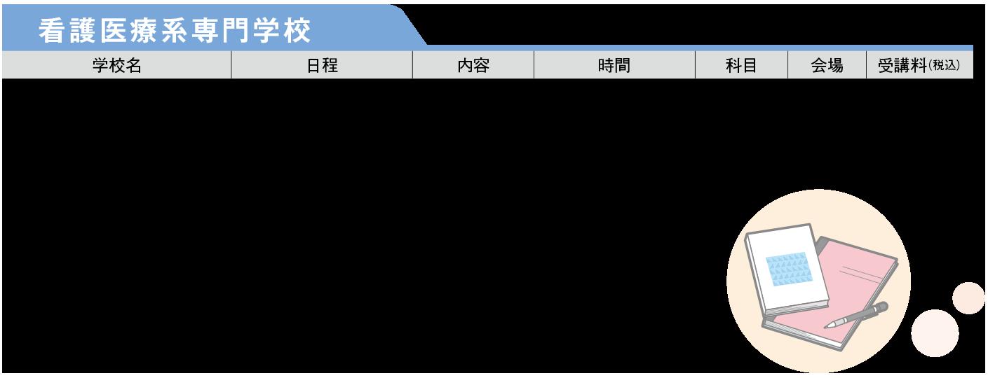 新セミ 志望校別特訓 看護医療系専門学校スケジュール